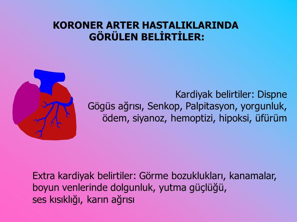 KORONER ARTER HASTALIKLARININ OLUŞUMUNDA RİSK FAKTÖRLERİ Kalıtım 1.