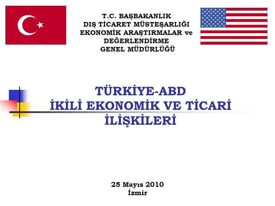25 Mayıs 2010 İzmir T.C. BAŞBAKANLIK DIŞ TİCARET MÜSTEŞARLIĞI EKONOMİK ARAŞTIRMALAR ve DEĞERLENDİRME GENEL MÜDÜRLÜĞÜ TÜRKİYE-ABD İKİLİ EKONOMİK VE TİC