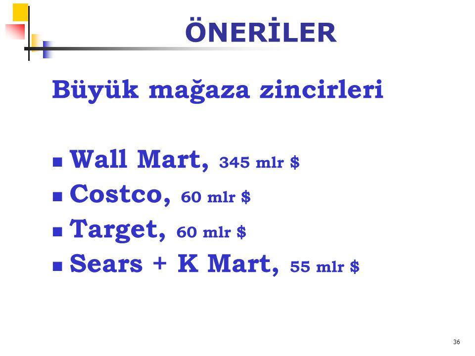 36 ÖNERİLER Büyük mağaza zincirleri Wall Mart, 345 mlr $ Costco, 60 mlr $ Target, 60 mlr $ Sears + K Mart, 55 mlr $