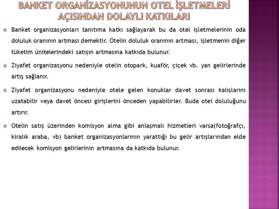 Osmanlı İmparatorluğu döneminde, her dönem farklı olmakla birlikte çok büyük ziyafetler verilmiştir.