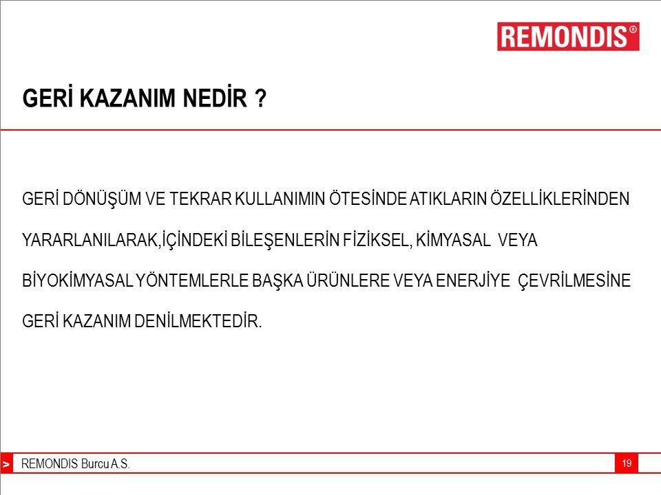 REMONDIS Burcu A.S.> 19 GERİ KAZANIM NEDİR .
