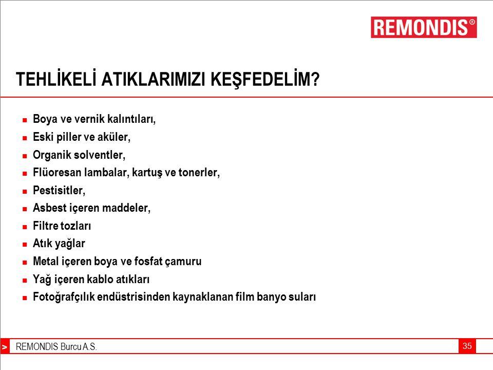 REMONDIS Burcu A.S.> TEHLİKELİ ATIKLARIMIZI KEŞFEDELİM.