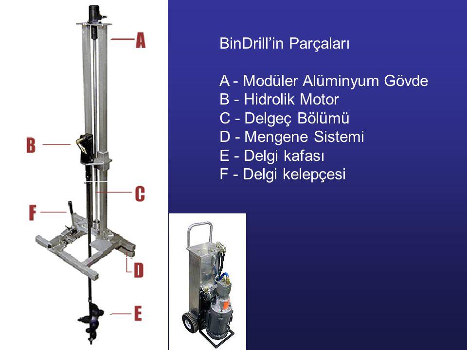 BinDrill'in Parçaları A - Modüler Alüminyum Gövde B - Hidrolik Motor C - Delgeç Bölümü D - Mengene Sistemi E - Delgi kafası F - Delgi kelepçesi