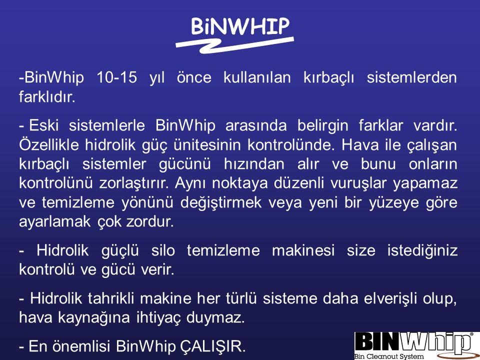 BiNWHIP -BinWhip 10-15 yıl önce kullanılan kırbaçlı sistemlerden farklıdır.