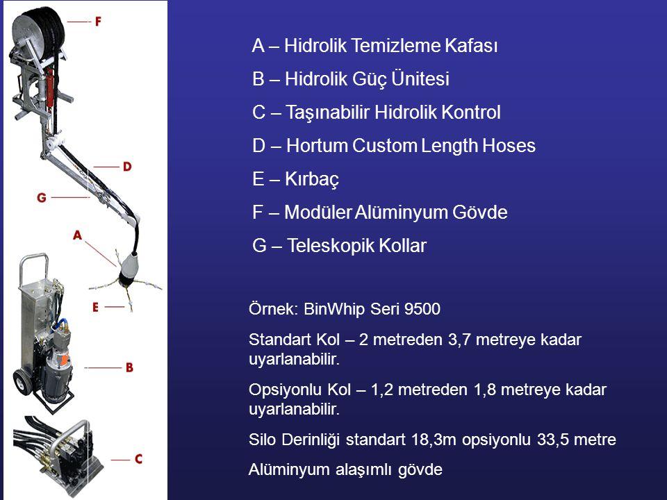 A – Hidrolik Temizleme Kafası B – Hidrolik Güç Ünitesi C – Taşınabilir Hidrolik Kontrol D – Hortum Custom Length Hoses E – Kırbaç F – Modüler Alüminyum Gövde G – Teleskopik Kollar Örnek: BinWhip Seri 9500 Standart Kol – 2 metreden 3,7 metreye kadar uyarlanabilir.