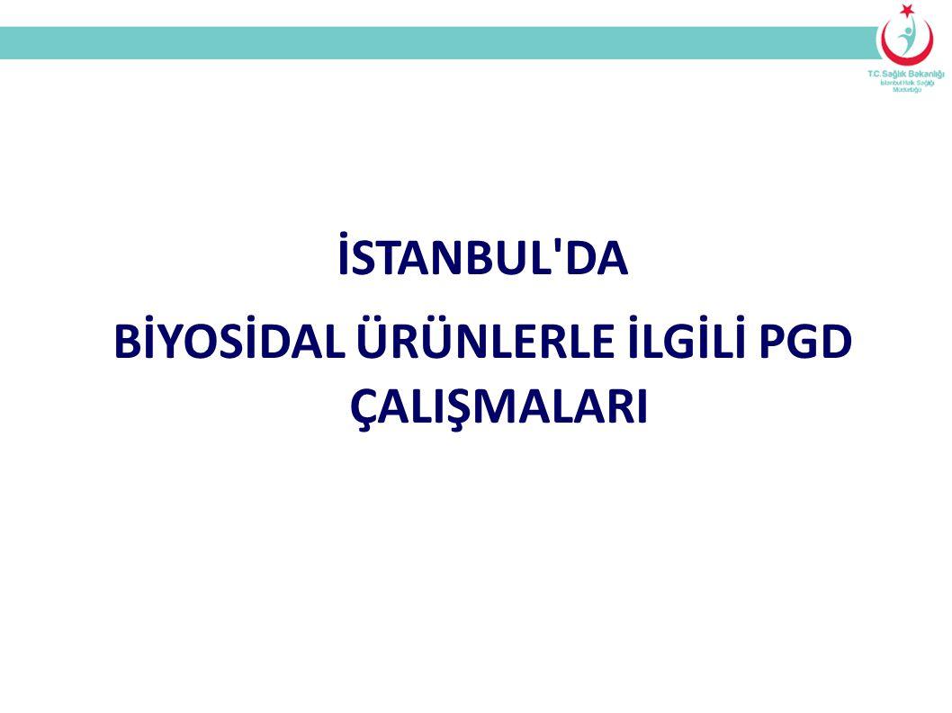 İSTANBUL DA BİYOSİDAL ÜRÜNLERLE İLGİLİ PGD ÇALIŞMALARI