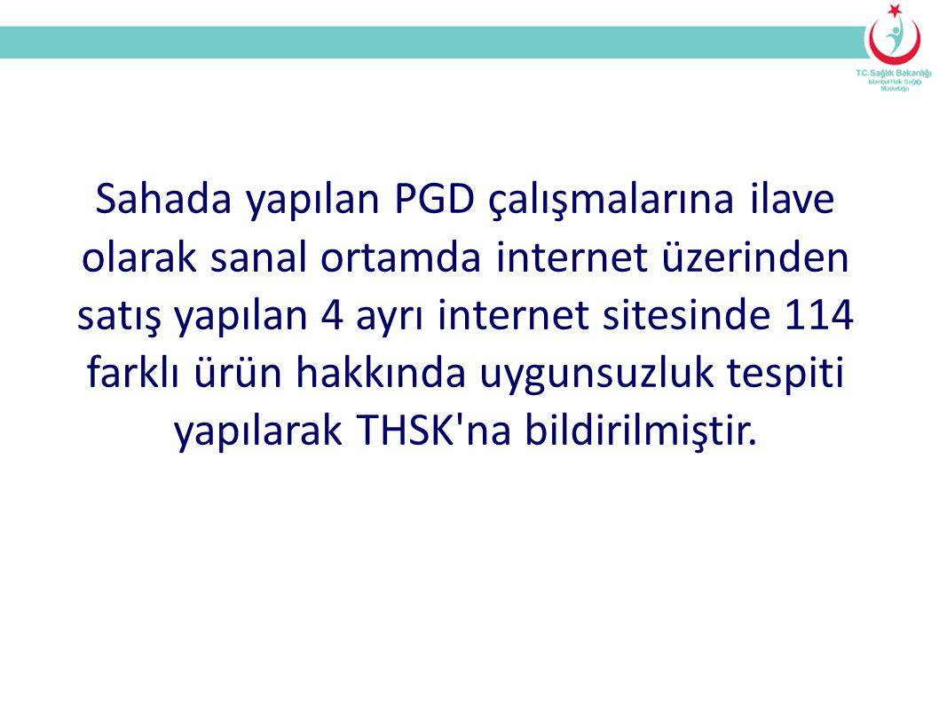 Sahada yapılan PGD çalışmalarına ilave olarak sanal ortamda internet üzerinden satış yapılan 4 ayrı internet sitesinde 114 farklı ürün hakkında uygunsuzluk tespiti yapılarak THSK na bildirilmiştir.