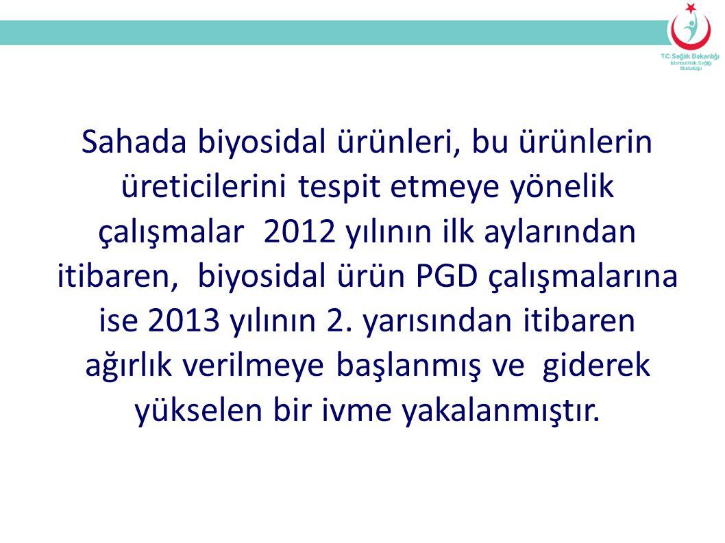 Sahada biyosidal ürünleri, bu ürünlerin üreticilerini tespit etmeye yönelik çalışmalar 2012 yılının ilk aylarından itibaren, biyosidal ürün PGD çalışmalarına ise 2013 yılının 2.