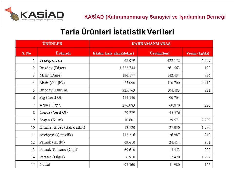 Tarla Ürünleri İstatistik Verileri ÜRÜNLERKAHRAMANMARAŞ S.