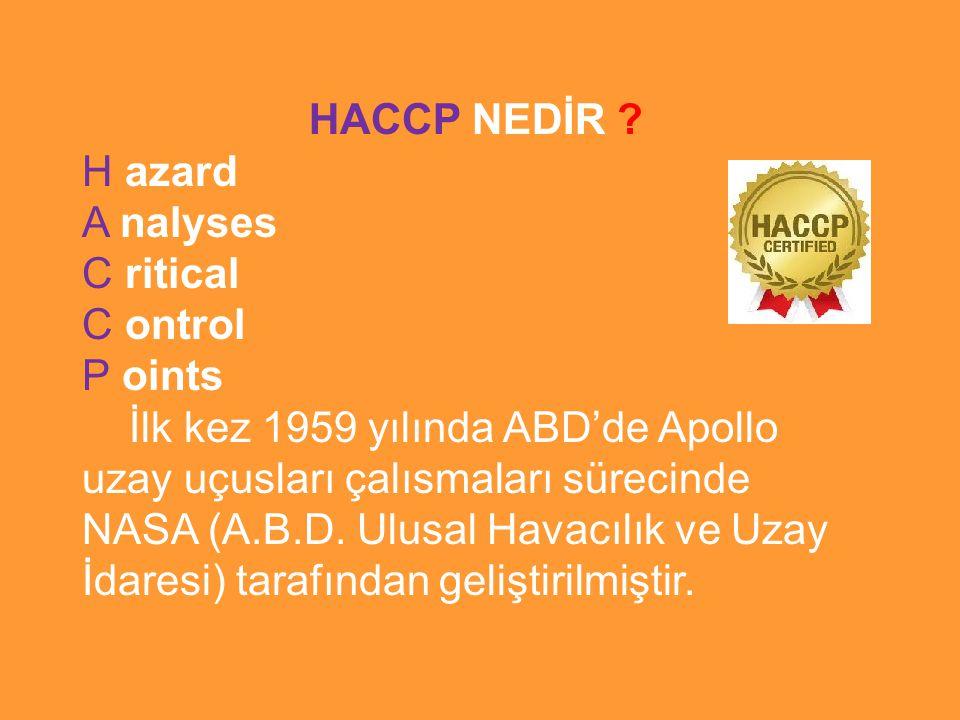 HACCP NEDİR .