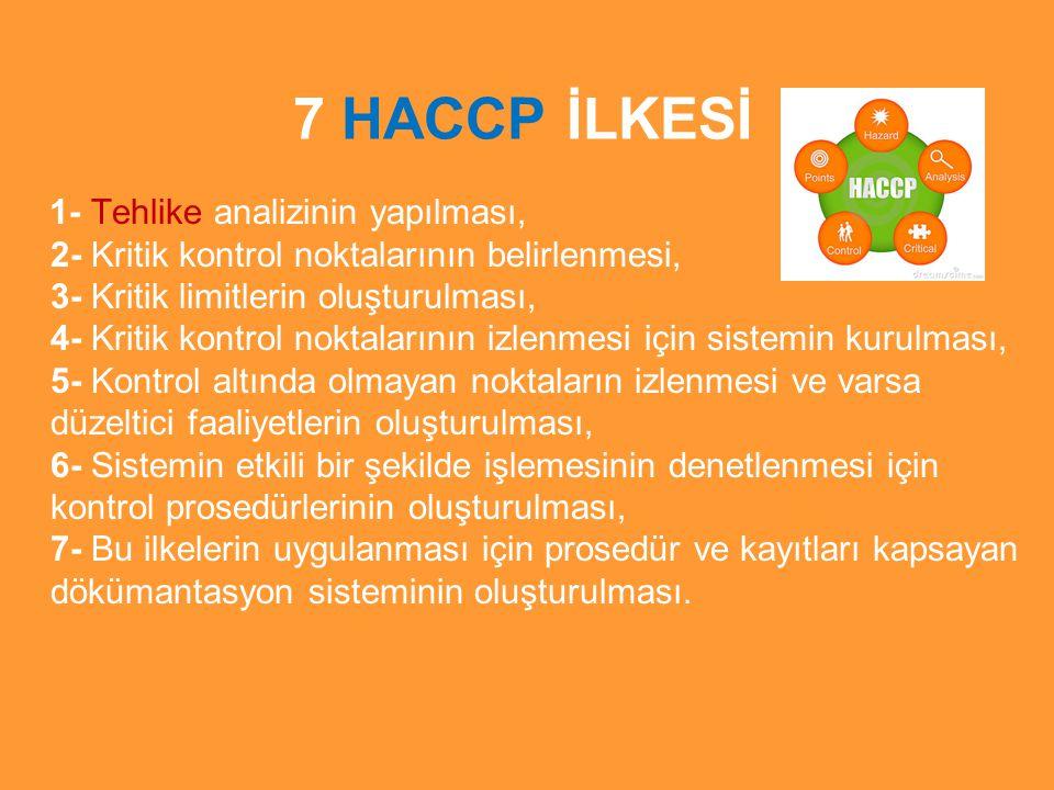 7 HACCP İLKESİ 1- Tehlike analizinin yapılması, 2- Kritik kontrol noktalarının belirlenmesi, 3- Kritik limitlerin oluşturulması, 4- Kritik kontrol nok