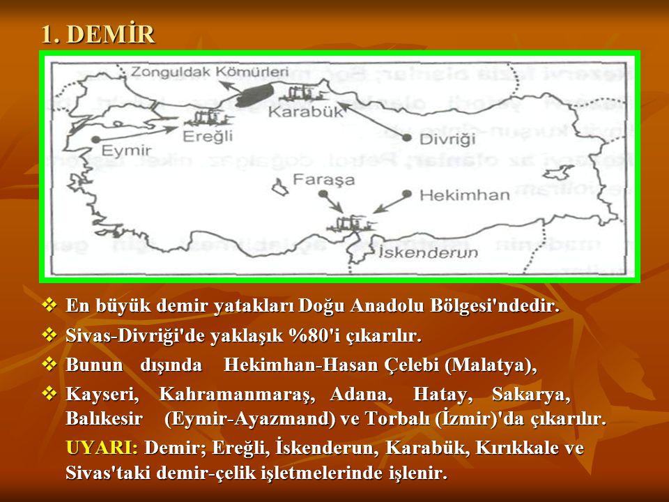 1.DEMİR  En büyük demir yatakları Doğu Anadolu Bölgesi ndedir.