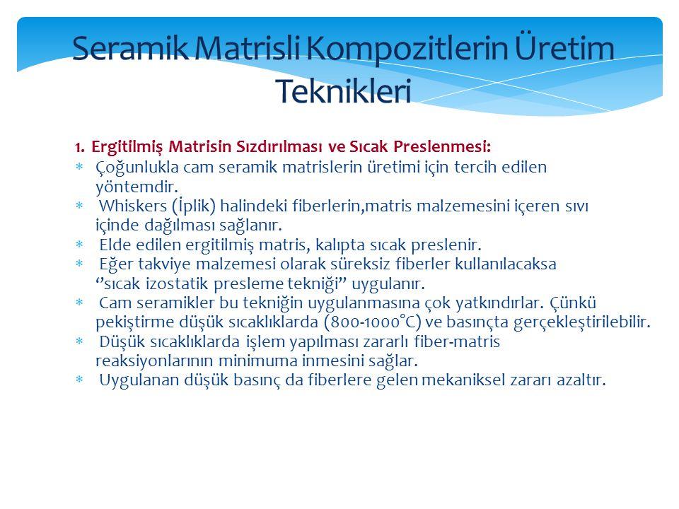 1. Ergitilmiş Matrisin Sızdırılması ve Sıcak Preslenmesi:  Çoğunlukla cam seramik matrislerin üretimi için tercih edilen yöntemdir.  Whiskers (İplik