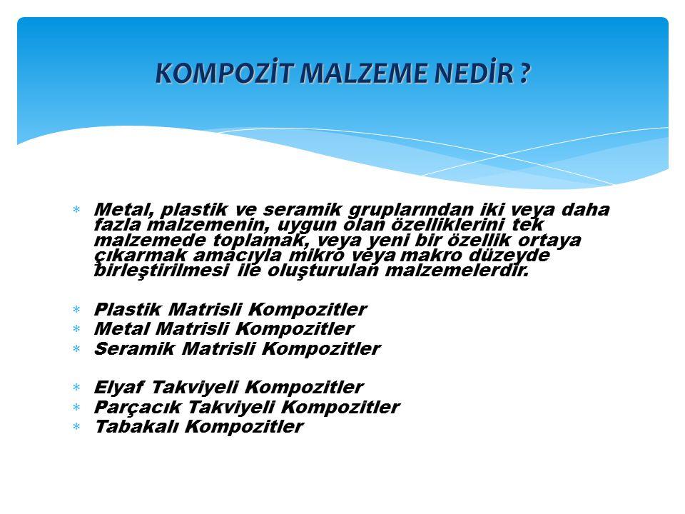  Metal, plastik ve seramik gruplarından iki veya daha fazla malzemenin, uygun olan özelliklerini tek malzemede toplamak, veya yeni bir özellik ortaya
