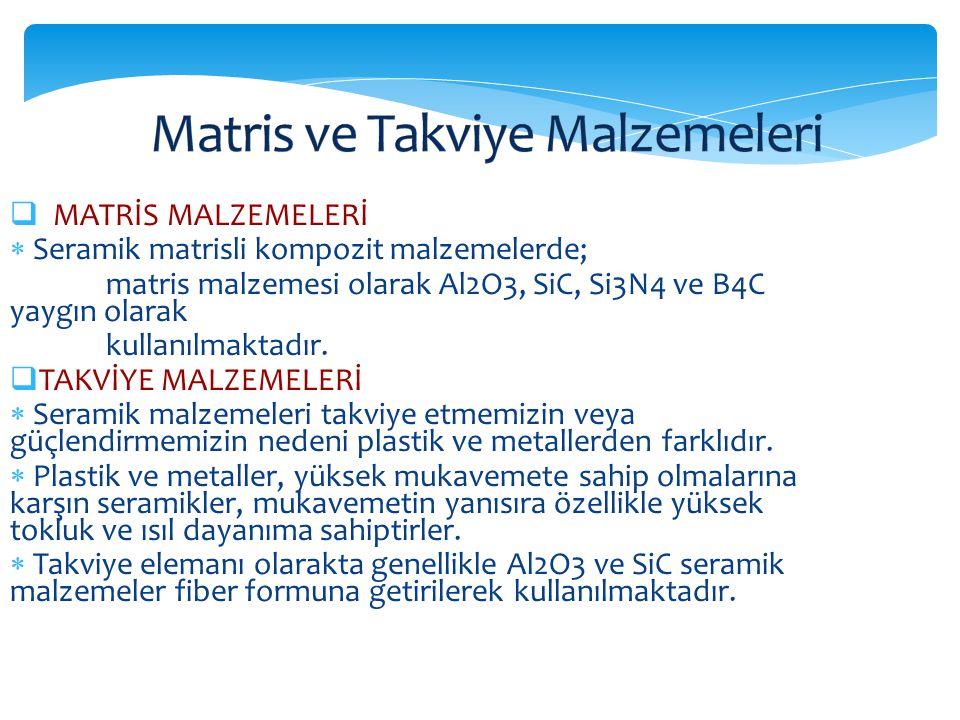  MATRİS MALZEMELERİ  Seramik matrisli kompozit malzemelerde; matris malzemesi olarak Al2O3, SiC, Si3N4 ve B4C yaygın olarak kullanılmaktadır.  TAKV