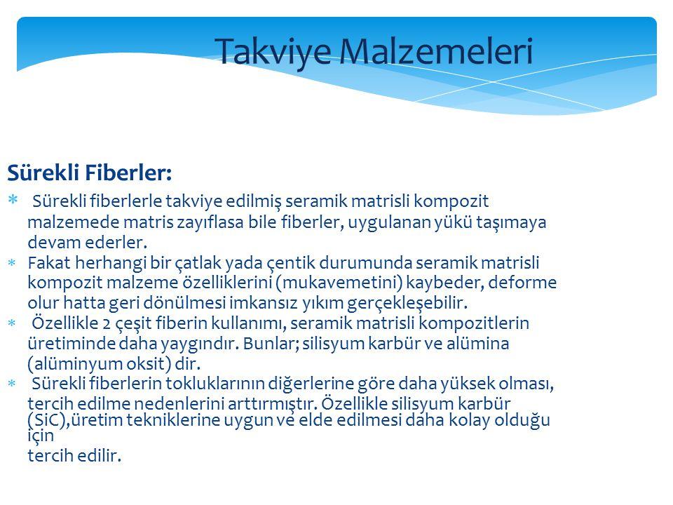 Sürekli Fiberler:  Sürekli fiberlerle takviye edilmiş seramik matrisli kompozit malzemede matris zayıflasa bile fiberler, uygulanan yükü taşımaya dev