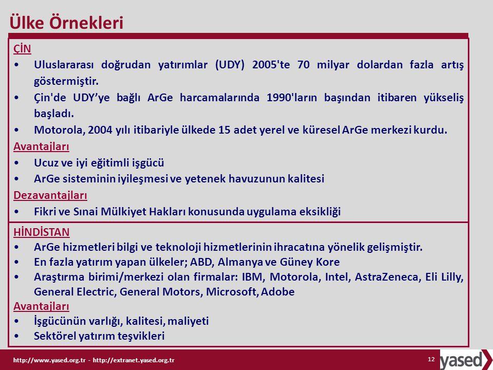 http://www.yased.org.tr - http://extranet.yased.org.tr 12 Ülke Örnekleri ÇİN Uluslararası doğrudan yatırımlar (UDY) 2005'te 70 milyar dolardan fazla a