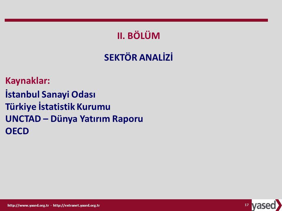 http://www.yased.org.tr - http://extranet.yased.org.tr 17 II. BÖLÜM SEKTÖR ANALİZİ Kaynaklar: İstanbul Sanayi Odası Türkiye İstatistik Kurumu UNCTAD –