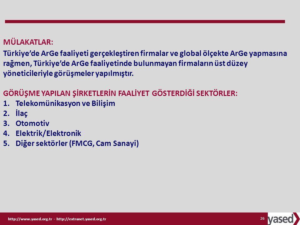 http://www.yased.org.tr - http://extranet.yased.org.tr 26 MÜLAKATLAR: Türkiye'de ArGe faaliyeti gerçekleştiren firmalar ve global ölçekte ArGe yapması