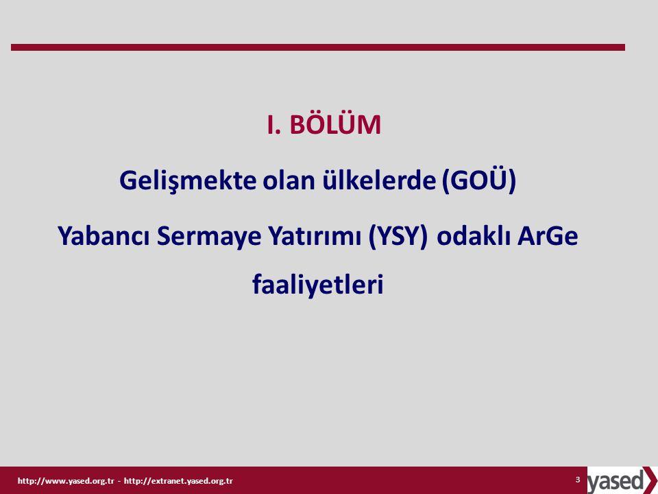 http://www.yased.org.tr - http://extranet.yased.org.tr 34 Türkiye'de ArGe harcamalarını arttırmayı, yabancı sermaye yatırımlarını çekmeyi ve ekonomik gelişmeyi hedefleyen ancak birbirinden kopuk birçok yasal düzenleme bulunmaktadır.
