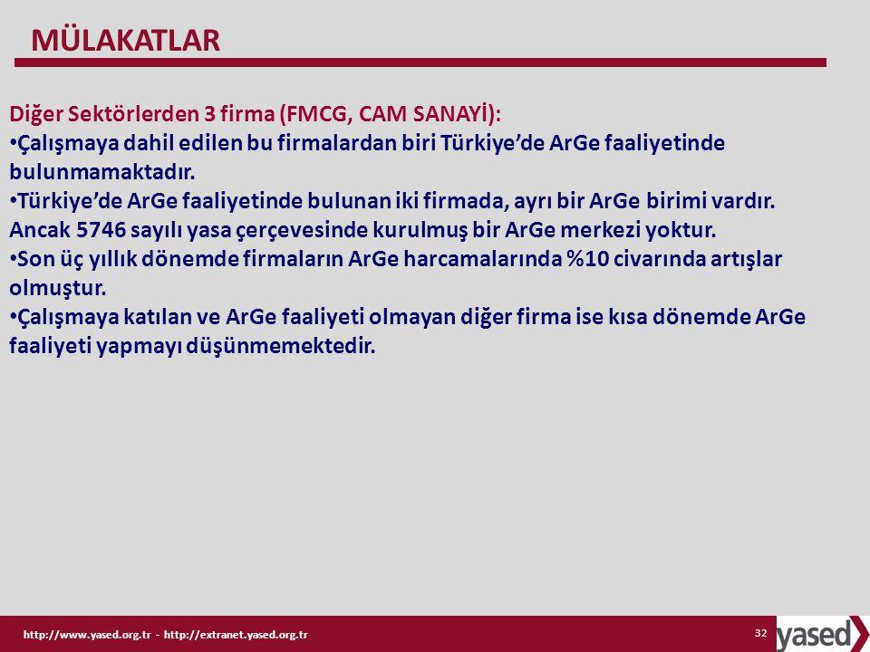 http://www.yased.org.tr - http://extranet.yased.org.tr 32 Diğer Sektörlerden 3 firma (FMCG, CAM SANAYİ): Çalışmaya dahil edilen bu firmalardan biri Tü
