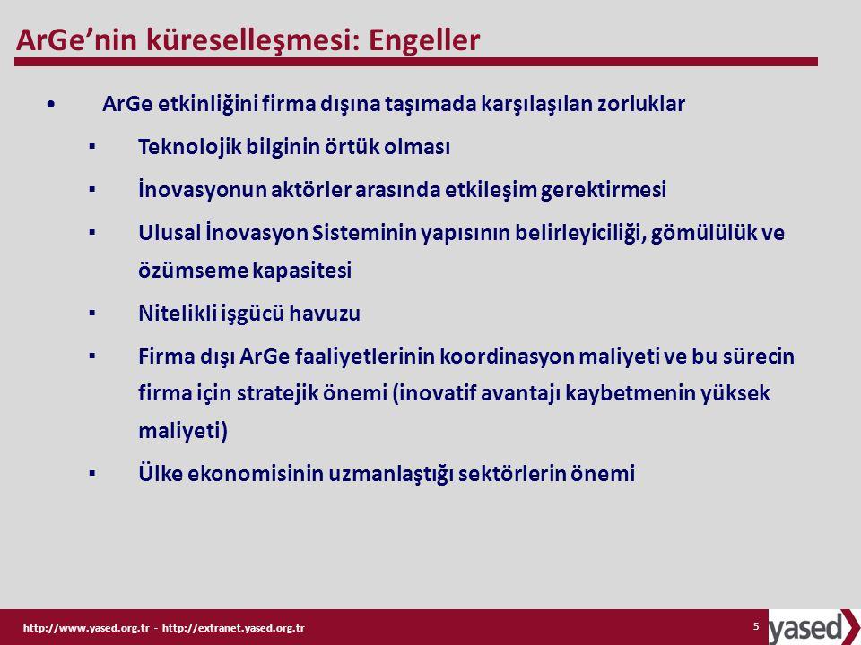 http://www.yased.org.tr - http://extranet.yased.org.tr 26 MÜLAKATLAR: Türkiye'de ArGe faaliyeti gerçekleştiren firmalar ve global ölçekte ArGe yapmasına rağmen, Türkiye'de ArGe faaliyetinde bulunmayan firmaların üst düzey yöneticileriyle görüşmeler yapılmıştır.