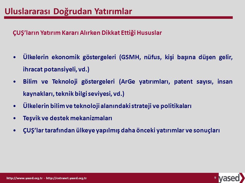 http://www.yased.org.tr - http://extranet.yased.org.tr 30 Otomotiv: Yabancı sermaye payının en yüksek olduğu, ArGe faaliyetlerinin yoğun olduğu sektör otomotiv sektörüdür Nitelikli işgücü ile düşük maliyetli üretim yapıp istihdam yaratan bir sektör Yan sanayi ile güçlü ilişkiler Türkiye 2009 yılında dünyada otomotiv üretiminde 16.