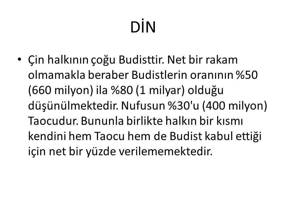 DİN Çin halkının çoğu Budisttir. Net bir rakam olmamakla beraber Budistlerin oranının %50 (660 milyon) ila %80 (1 milyar) olduğu düşünülmektedir. Nufu