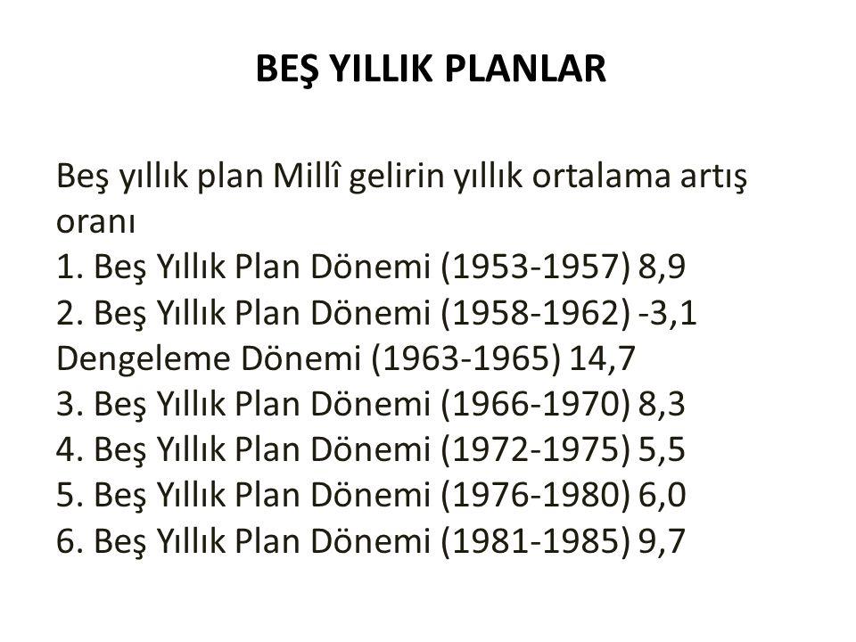 BEŞ YILLIK PLANLAR Beş yıllık plan Millî gelirin yıllık ortalama artış oranı 1. Beş Yıllık Plan Dönemi (1953-1957) 8,9 2. Beş Yıllık Plan Dönemi (1958