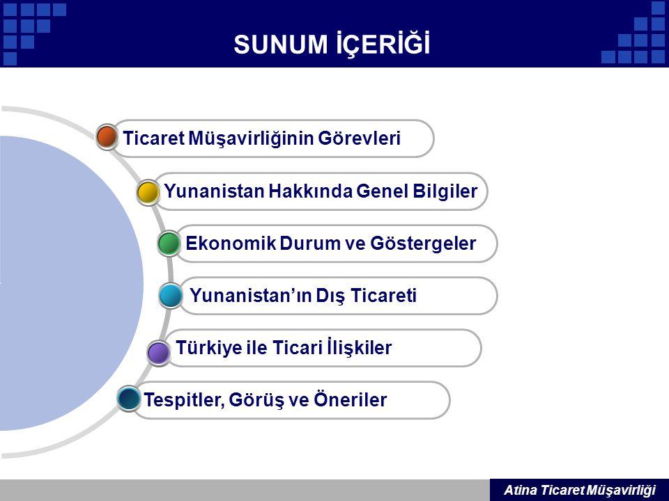 Company Logo SUNUM İÇERİĞİ Tespitler, Görüş ve Öneriler Türkiye ile Ticari İlişkiler Yunanistan'ın Dış Ticareti Ekonomik Durum ve Göstergeler Yunanist
