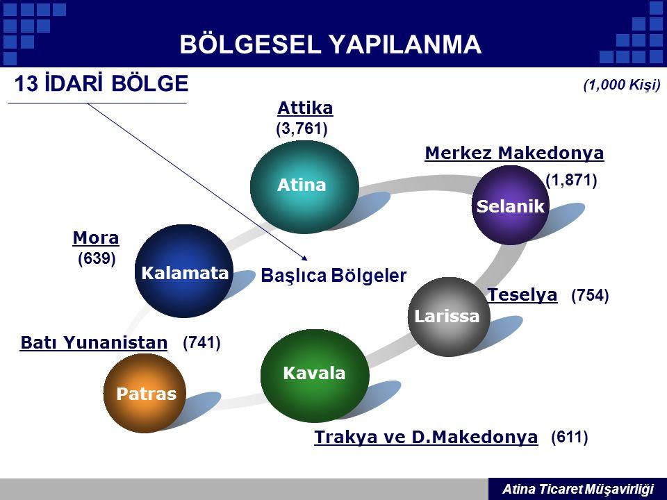 Company Logo BÖLGESEL YAPILANMA Kalamata Attika Selanik Larissa Patras Başlıca Bölgeler 13 İDARİ BÖLGE Atina Ticaret Müşavirliği Atina Merkez Makedony