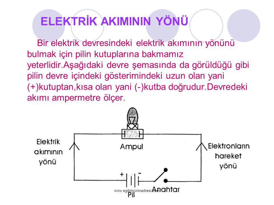 ELEKTRİK AKIMININ YÖNÜ Bir elektrik devresindeki elektrik akımının yönünü bulmak için pilin kutuplarına bakmamız yeterlidir.Aşağıdaki devre şemasında