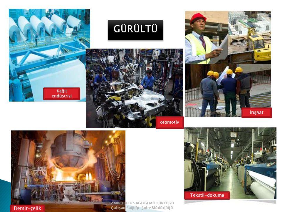 Kağıt endüstrisi otomotiv inşaat Tekstil-dokuma Demir-çelik GÜRÜLTÜ İZMİR HALK SAĞLIĞI MÜDÜRLÜĞÜ Çalışan Sağlığı Şube Müdürlüğü