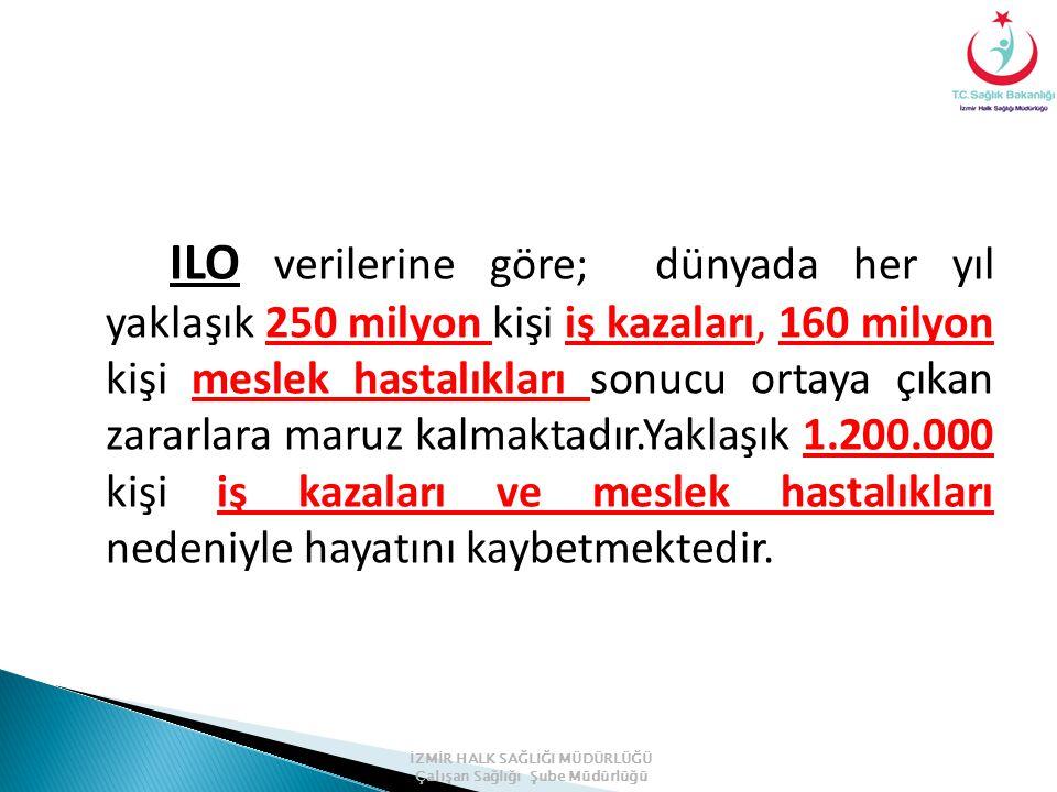  Meslek Hastalıkları Hastaneleri Ankara M.H.H İstanbul M.H.H Zonguldak M.H.H  Eğitim Araştırma Hastaneleri  Devlet Üniversite Hastaneleri İZMİR HALK SAĞLIĞI MÜDÜRLÜĞÜ Çalışan Sağlığı Şube Müdürlüğü