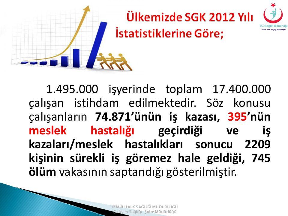 1.495.000 işyerinde toplam 17.400.000 çalışan istihdam edilmektedir.