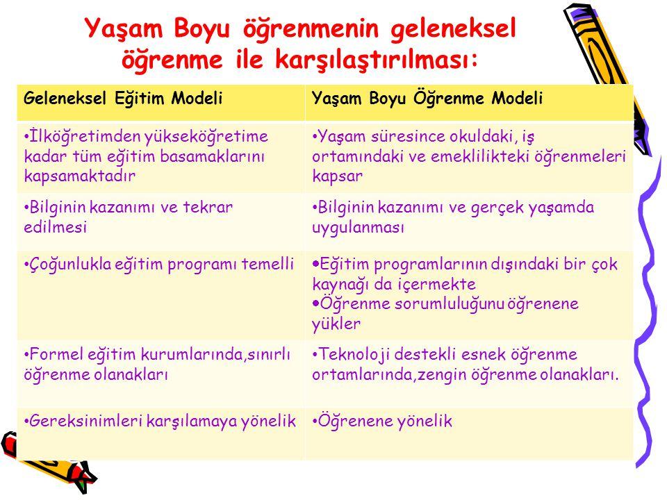 Yaşam Boyu öğrenmenin geleneksel öğrenme ile karşılaştırılması: Geleneksel Eğitim ModeliYaşam Boyu Öğrenme Modeli İlköğretimden yükseköğretime kadar t
