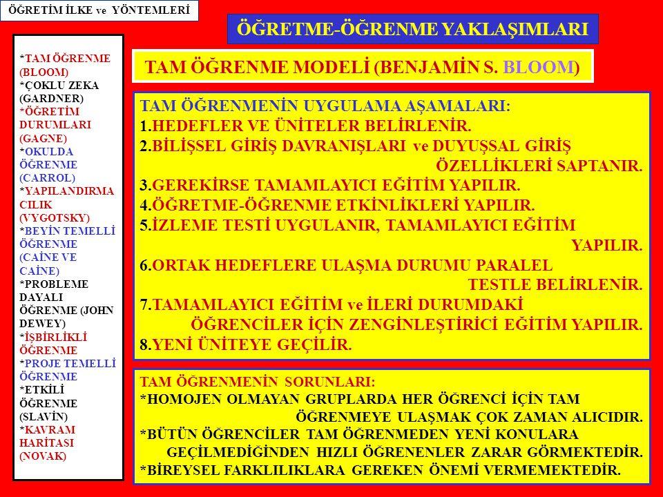 ÖĞRETİM İLKE ve YÖNTEMLERİ ÖĞRETME-ÖĞRENME YAKLAŞIMLARI ÇOKLU ZEKA MODELİ (GARDNER) 1.