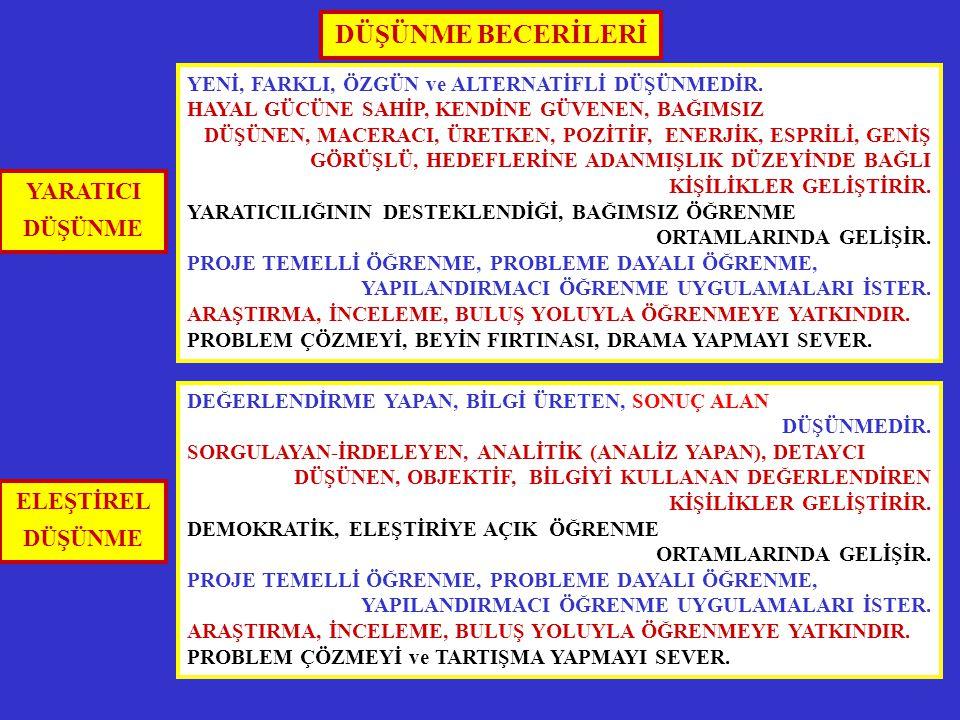 ÖĞRETİM İLKE ve YÖNTEMLERİ ÖĞRETME-ÖĞRENME YAKLAŞIMLARI ÇOKLU ZEKA MODELİ (GARDNER) 7.