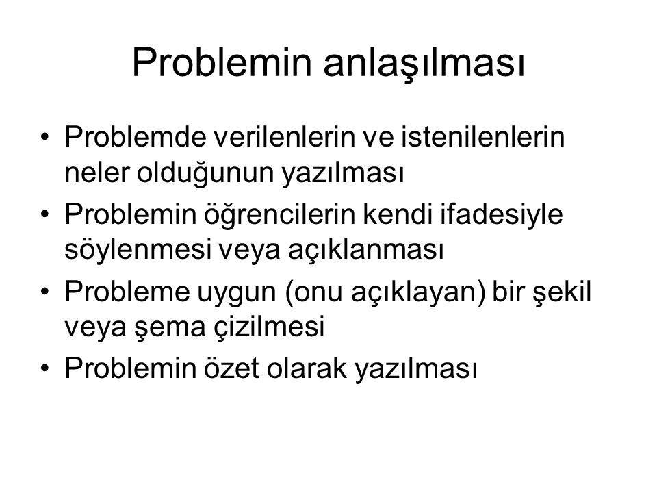 Problemin anlaşılması Problemde verilenlerin ve istenilenlerin neler olduğunun yazılması Problemin öğrencilerin kendi ifadesiyle söylenmesi veya açıkl