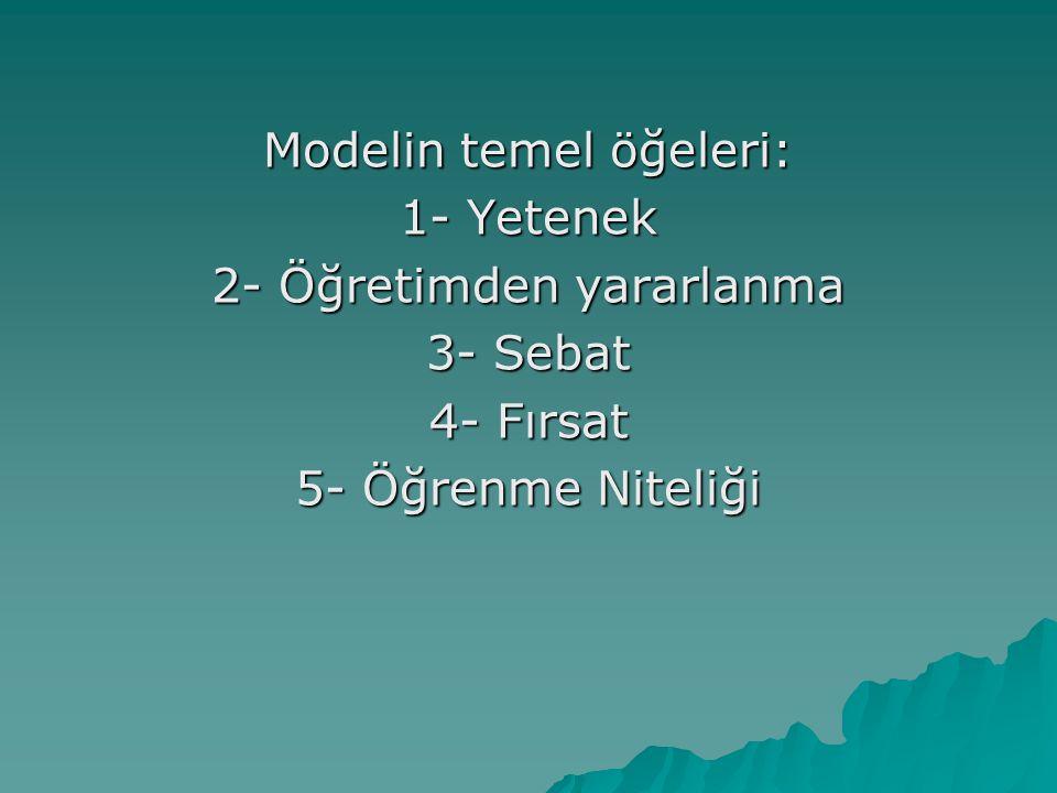 Modelin temel öğeleri: 1- Yetenek 2- Öğretimden yararlanma 3- Sebat 4- Fırsat 5- Öğrenme Niteliği