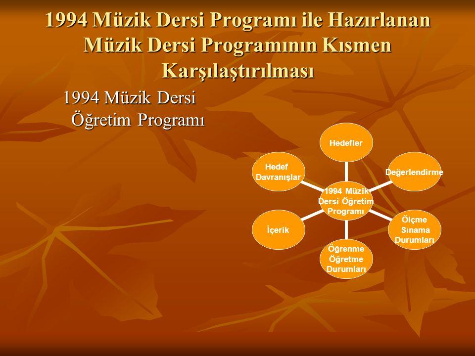 1994 Müzik Dersi Programı ile Hazırlanan Müzik Dersi Programının Kısmen Karşılaştırılması 1994 Müzik Dersi Öğretim Programı 1994 Müzik Dersi Öğretim P