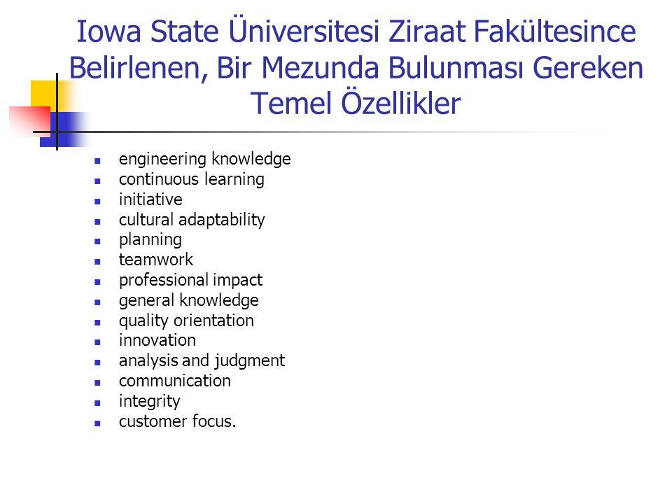 Iowa State Üniversitesi Ziraat Fakültesince Belirlenen, Bir Mezunda Bulunması Gereken Temel Özellikler engineering knowledge continuous learning initi