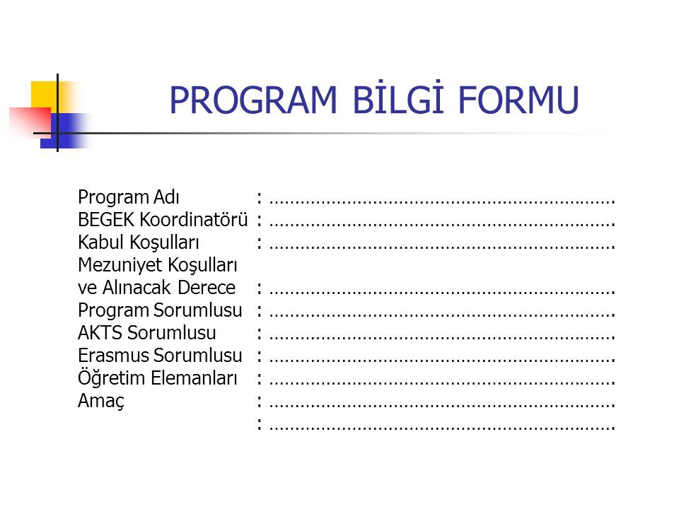 ÖRNEK PROGRAM ÖĞRENME ÇIKTISI: SOSYAL BİLGİLER ÖĞRETMENLİĞİ PROGRAMI Yeterlik Kategorisi Alt KategoriÖğrenme Çıktıları BİLGİKuramsal 1.Sosyal bilimlerin temel kavram ve ilkelerini açıklama 2.İlköğretim 6-8.