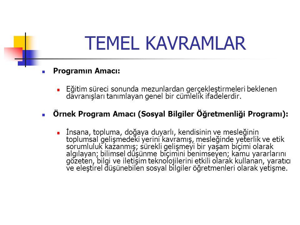 TEMEL KAVRAMLAR Programın Amacı: Eğitim süreci sonunda mezunlardan gerçekleştirmeleri beklenen davranışları tanımlayan genel bir cümlelik ifadelerdir.