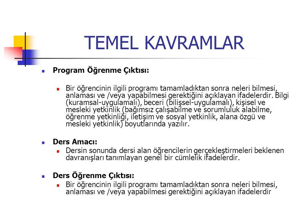 TEMEL KAVRAMLAR Program Öğrenme Çıktısı: Bir öğrencinin ilgili programı tamamladıktan sonra neleri bilmesi, anlaması ve /veya yapabilmesi gerektiğini