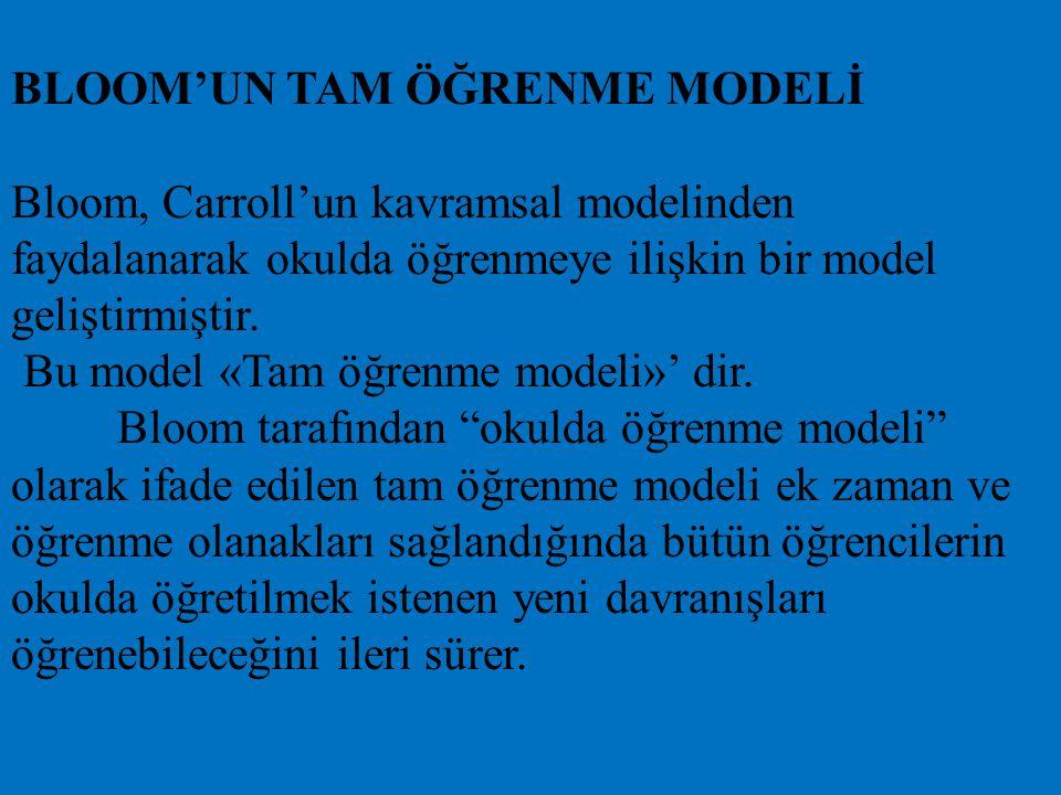 BLOOM'UN TAM ÖĞRENME MODELİ Bloom, Carroll'un kavramsal modelinden faydalanarak okulda öğrenmeye ilişkin bir model geliştirmiştir. Bu model «Tam öğren