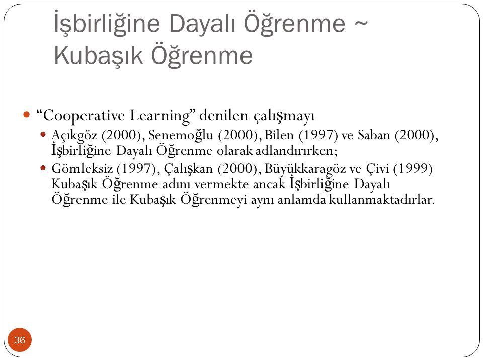 37 İşbirliğine Dayalı Öğrenme ~ Kubaşık Öğrenme 2 metot da çe ş itli grup rolleri atasa bile i ş birli ğ ine dayalı ö ğ renmede birkaç atanacak rol vardır.