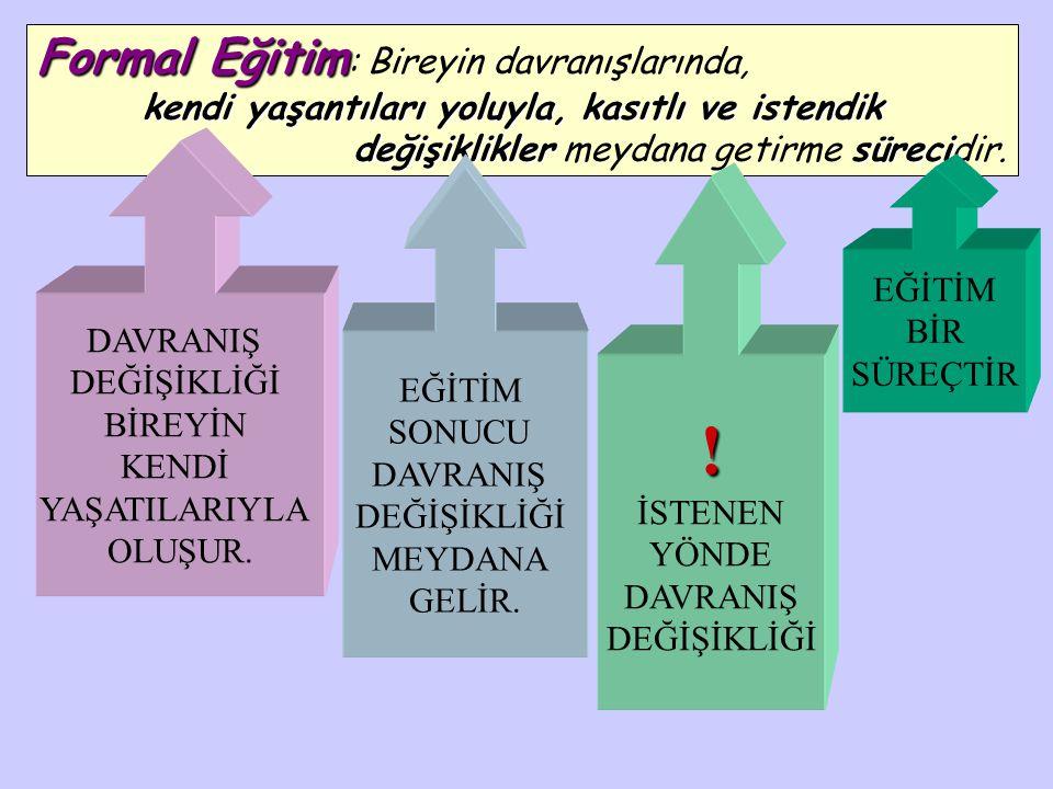 E Ğ İ T İ M Formal Eğitim İnformal Eğitim Aile Eğitimi Çevre Eğitimi Örgün Eğitim Okulöncesi Eğitim İlköğretim Ortaöğretim Yükseköğretim Yaygın Eğitim