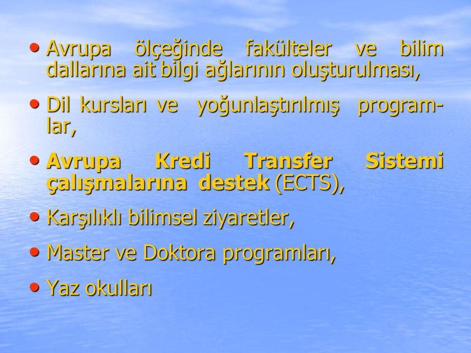 Avrupa ölçeğinde fakülteler ve bilim dallarına ait bilgi ağlarının oluşturulması, Avrupa ölçeğinde fakülteler ve bilim dallarına ait bilgi ağlarının oluşturulması, Dil kursları ve yoğunlaştırılmış program- lar, Dil kursları ve yoğunlaştırılmış program- lar, Avrupa Kredi Transfer Sistemi çalışmalarına destek (ECTS), Avrupa Kredi Transfer Sistemi çalışmalarına destek (ECTS), Karşılıklı bilimsel ziyaretler, Karşılıklı bilimsel ziyaretler, Master ve Doktora programları, Master ve Doktora programları, Yaz okulları Yaz okulları