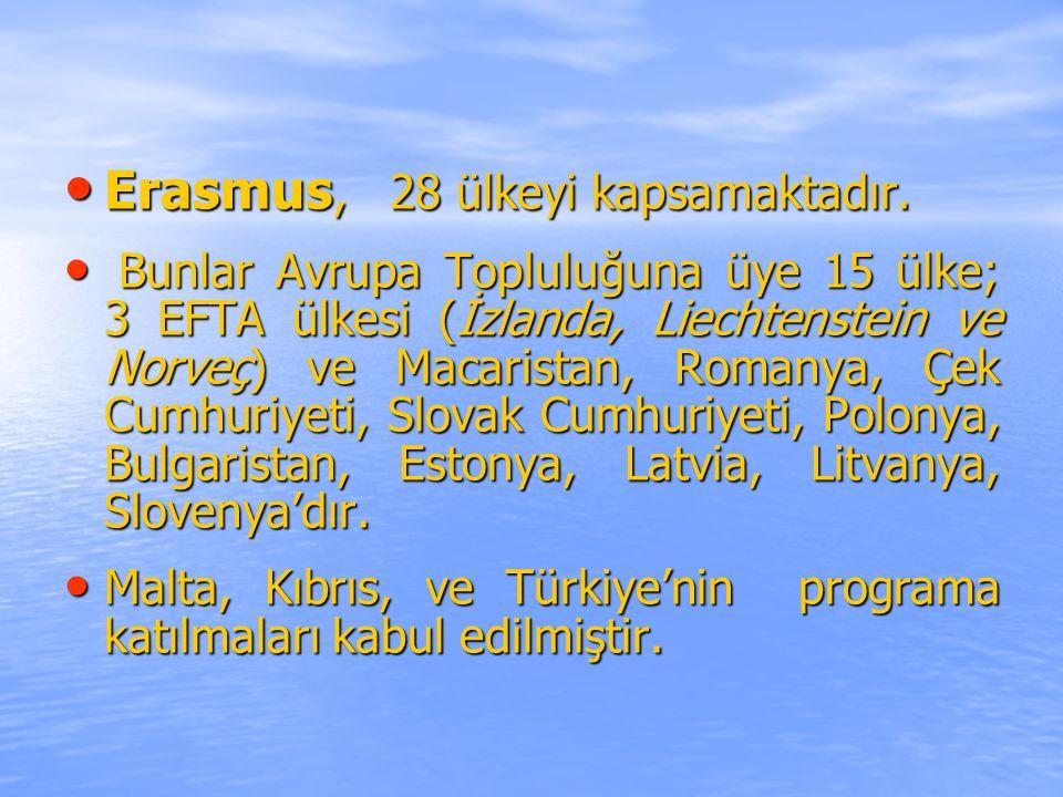 Erasmus, 28 ülkeyi kapsamaktadır. Erasmus, 28 ülkeyi kapsamaktadır.